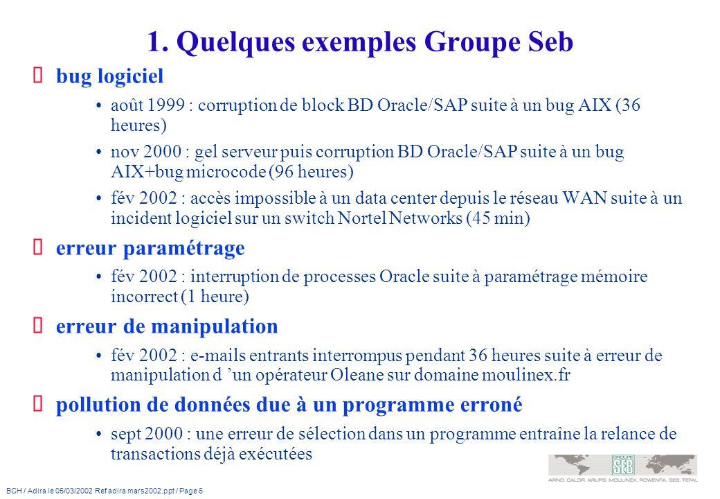 1. Quelques exemples Groupe Seb