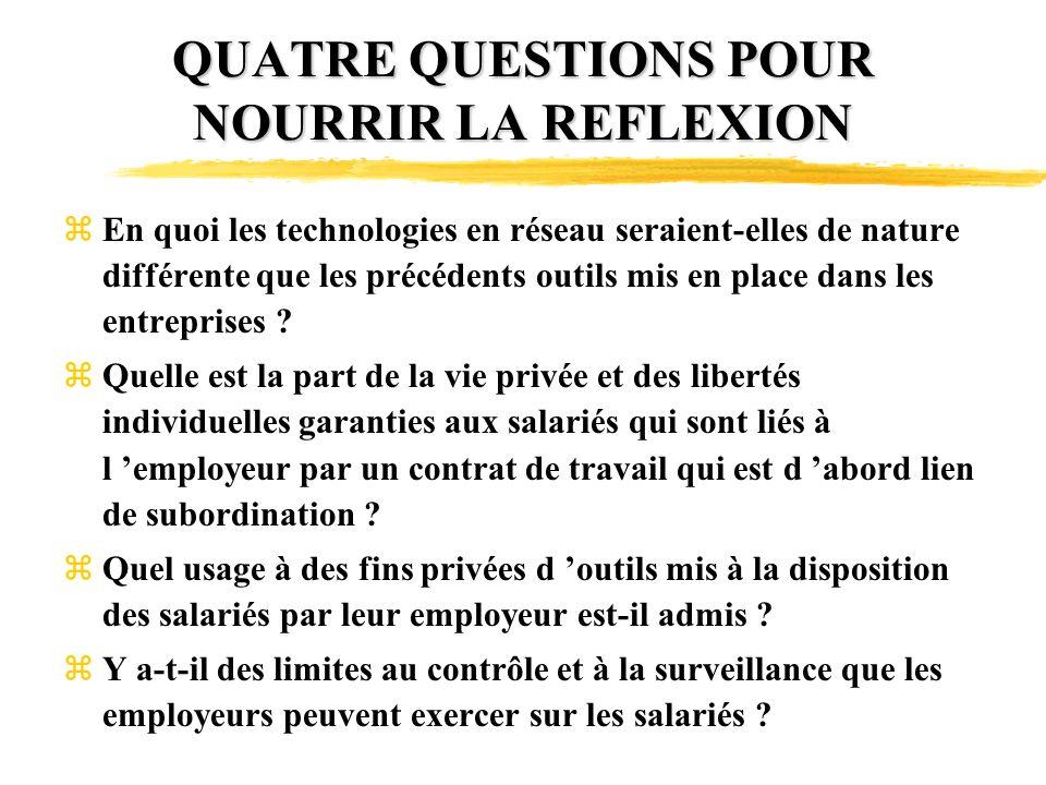 QUATRE QUESTIONS POUR NOURRIR LA REFLEXION