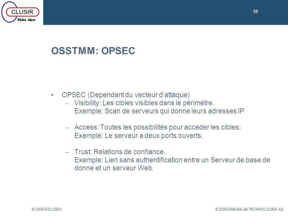 OSSTMM: OPSEC OPSEC (Dependant du vecteur d'attaque)