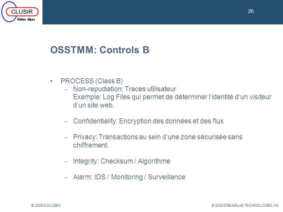OSSTMM: Controls B PROCESS (Class B)