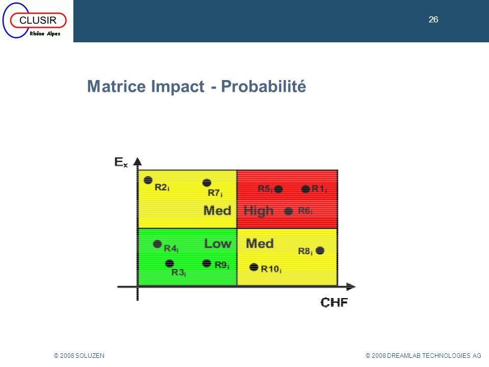 Matrice Impact - Probabilité