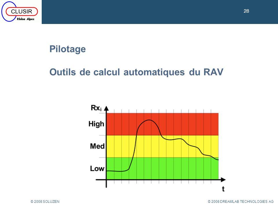 Pilotage Outils de calcul automatiques du RAV