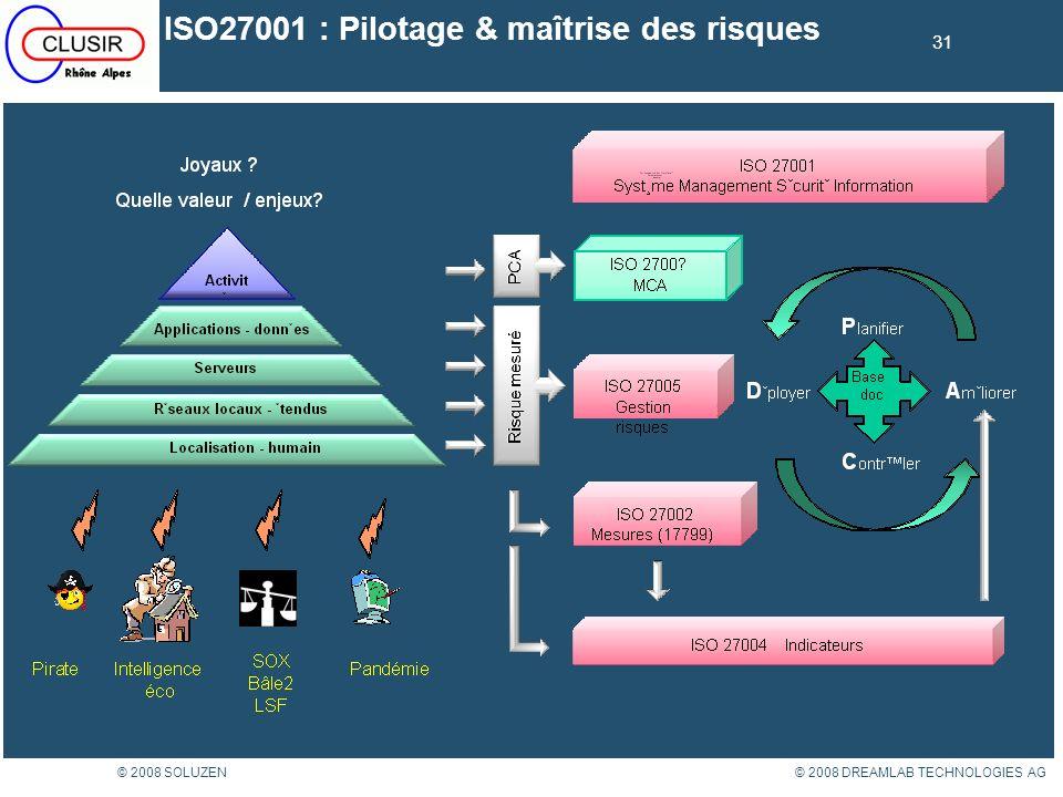 ISO27001 : Pilotage & maîtrise des risques