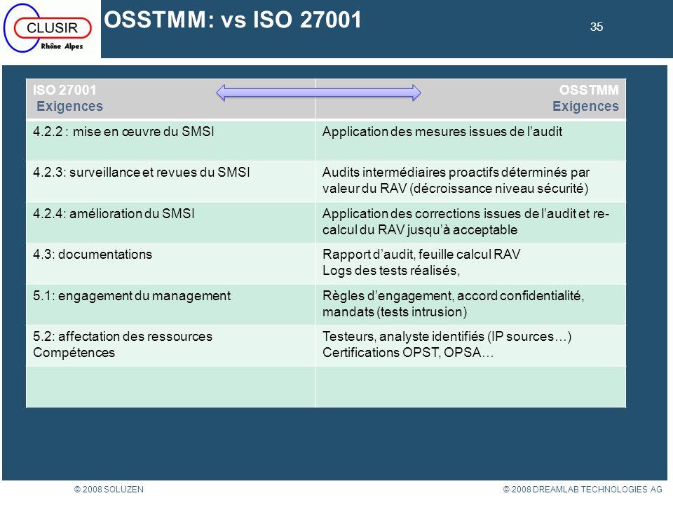 OSSTMM: vs ISO 27001 ISO 27001 Exigences OSSTMM
