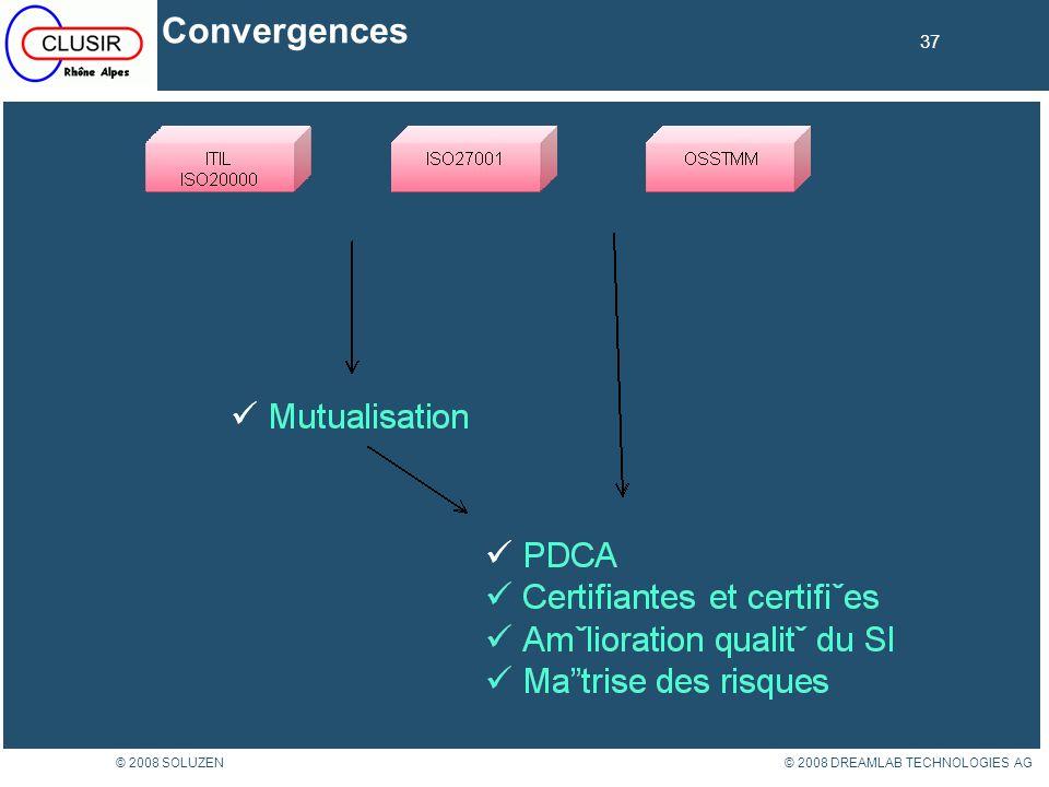 Convergences 37 © 2008 SOLUZEN © 2008 DREAMLAB TECHNOLOGIES AG