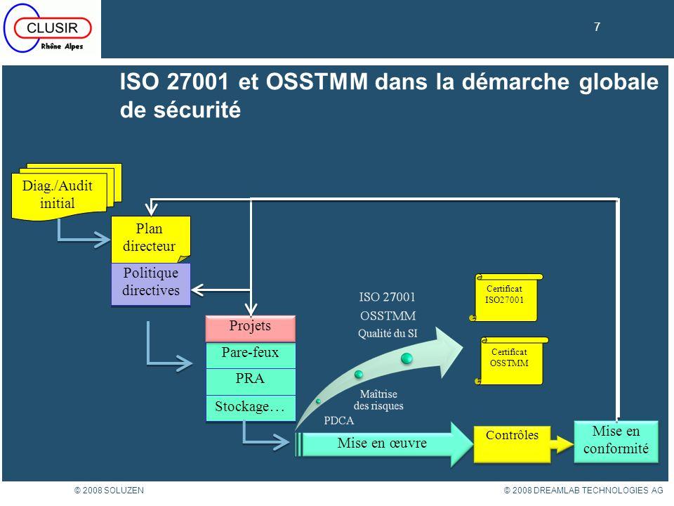 ISO 27001 et OSSTMM dans la démarche globale de sécurité
