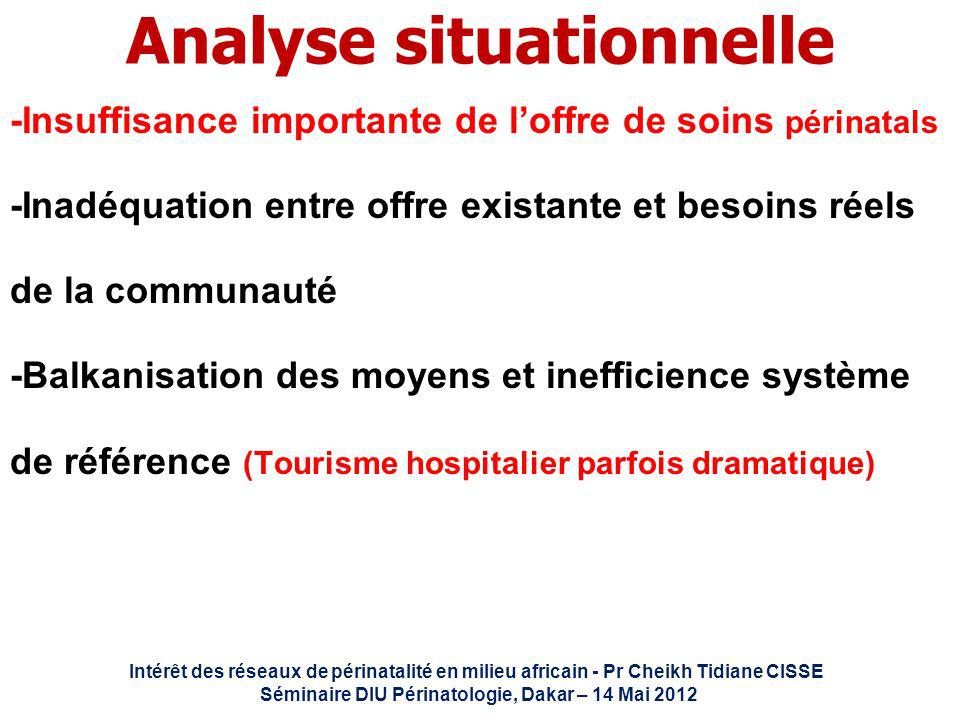 Analyse situationnelle