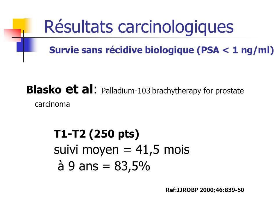 Résultats carcinologiques Survie sans récidive biologique (PSA < 1 ng/ml)