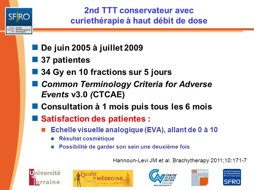 2nd TTT conservateur avec curiethérapie à haut débit de dose