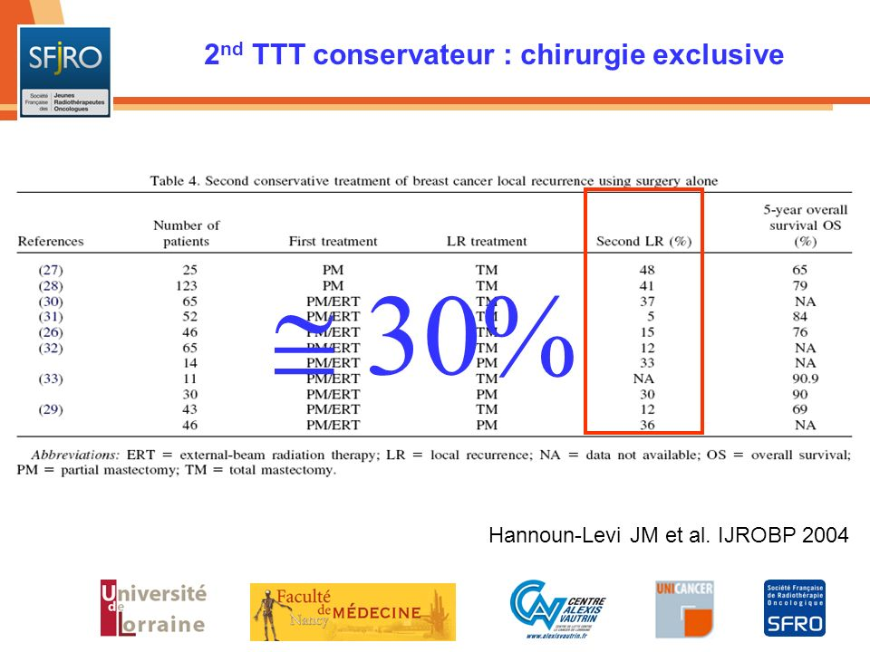 2nd TTT conservateur : chirurgie exclusive