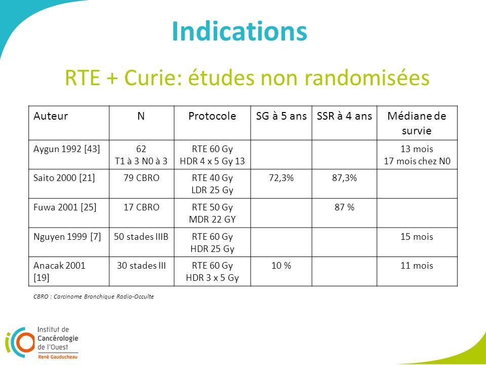 Indications RTE + Curie: études non randomisées Auteur N Protocole