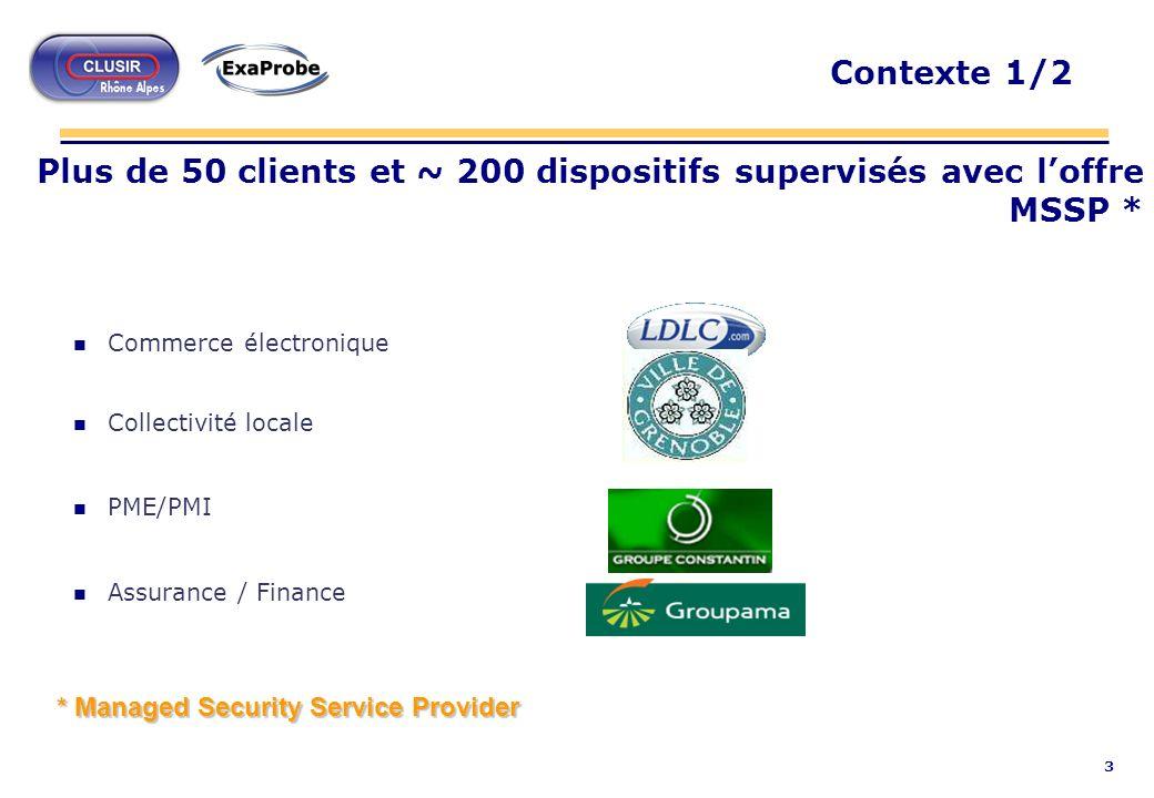 Plus de 50 clients et ~ 200 dispositifs supervisés avec l'offre MSSP *