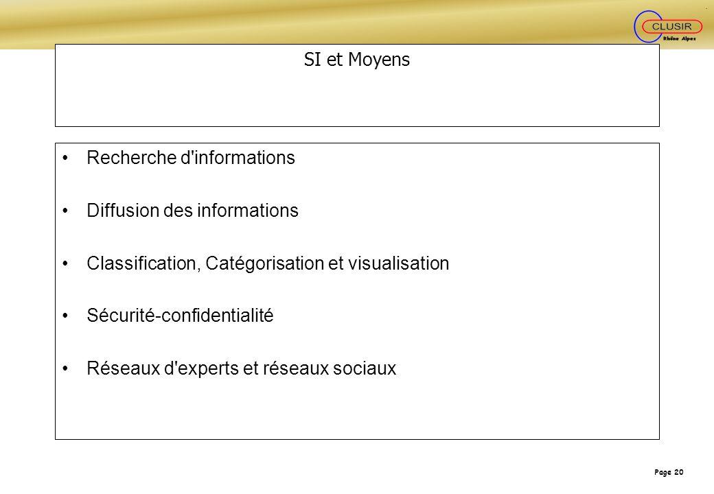 SI et Moyens Recherche d informations. Diffusion des informations. Classification, Catégorisation et visualisation.