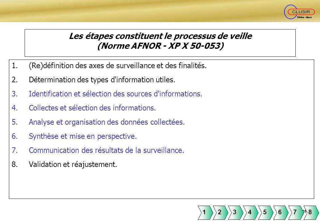 Les étapes constituent le processus de veille (Norme AFNOR - XP X 50-053)