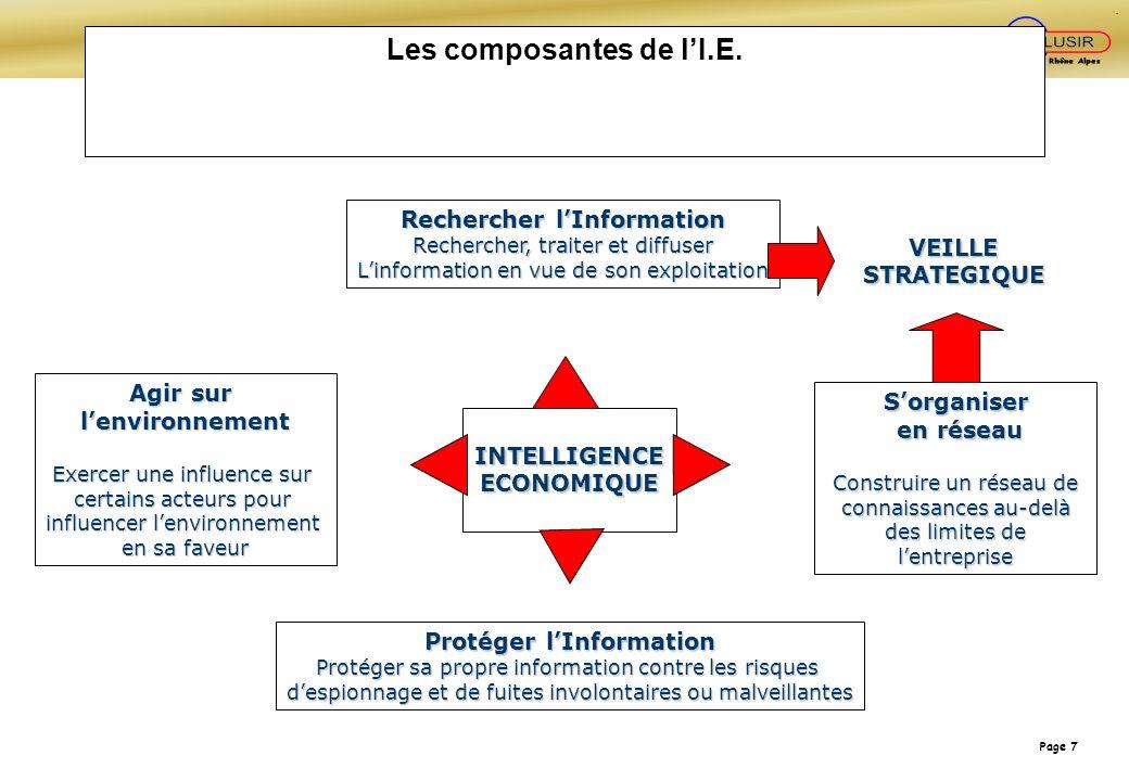 Les composantes de l'I.E.