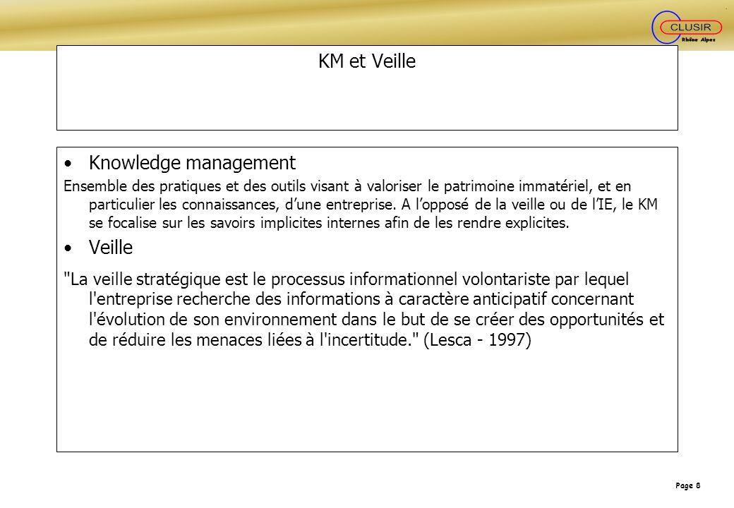 KM et Veille Knowledge management Veille