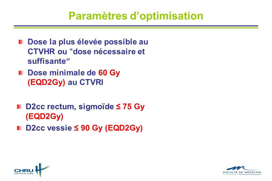 Paramètres d'optimisation