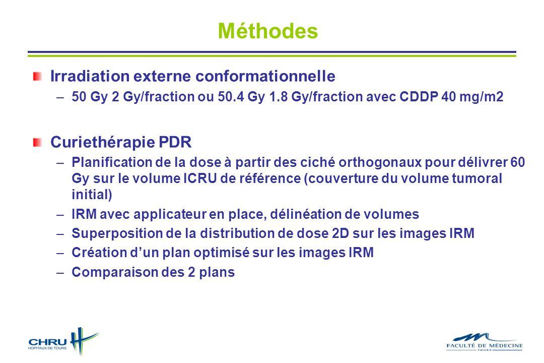 Méthodes Irradiation externe conformationnelle Curiethérapie PDR
