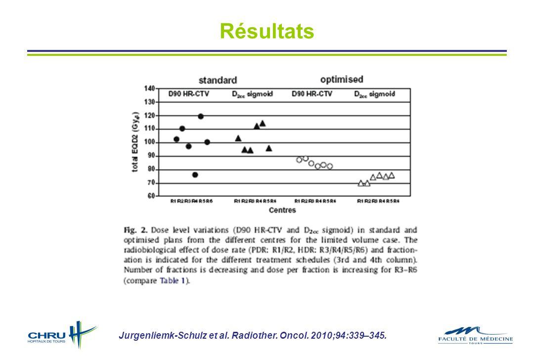 Résultats Jurgenliemk-Schulz et al. Radiother. Oncol. 2010;94:339–345.