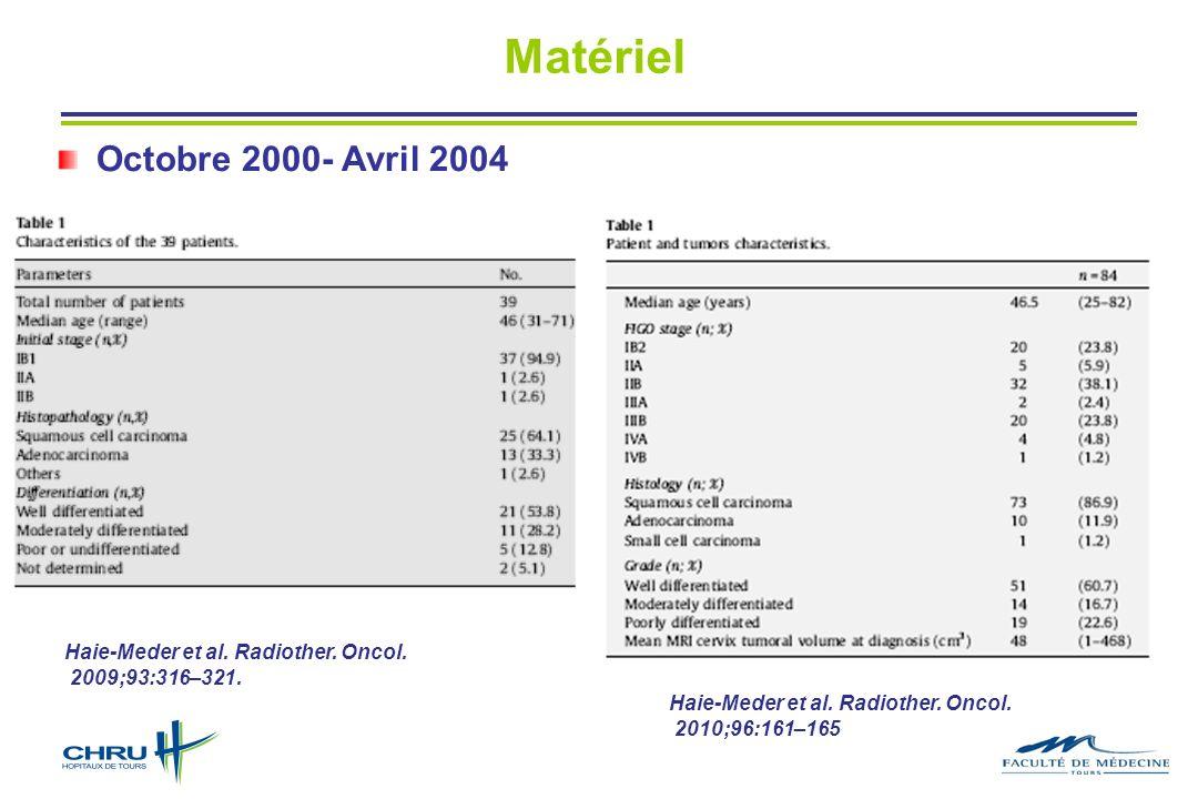 Matériel Octobre 2000- Avril 2004 Haie-Meder et al. Radiother. Oncol.