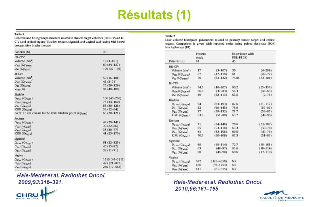 Résultats (1) Haie-Meder et al. Radiother. Oncol. 2009;93:316–321.