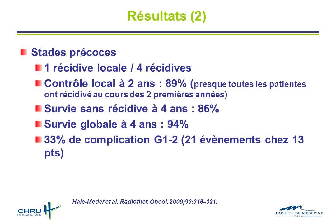 Résultats (2) Stades précoces 1 récidive locale / 4 récidives