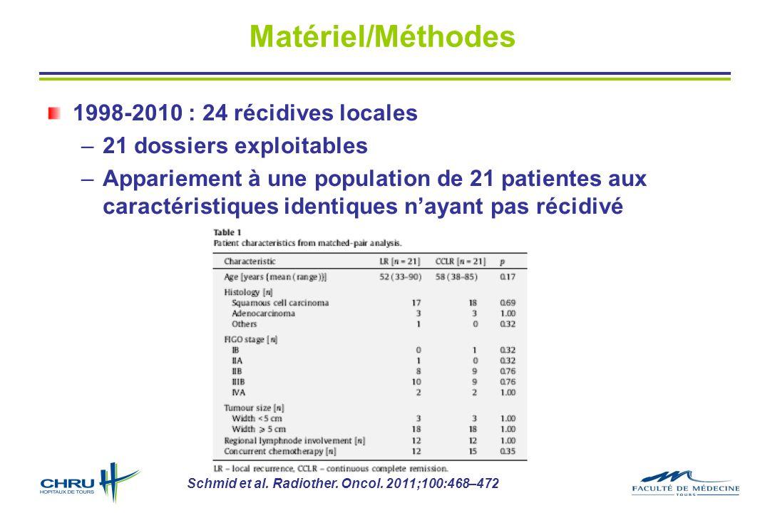 Matériel/Méthodes 1998-2010 : 24 récidives locales