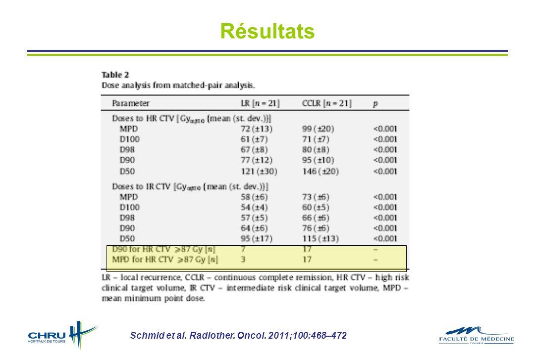 Résultats Schmid et al. Radiother. Oncol. 2011;100:468–472