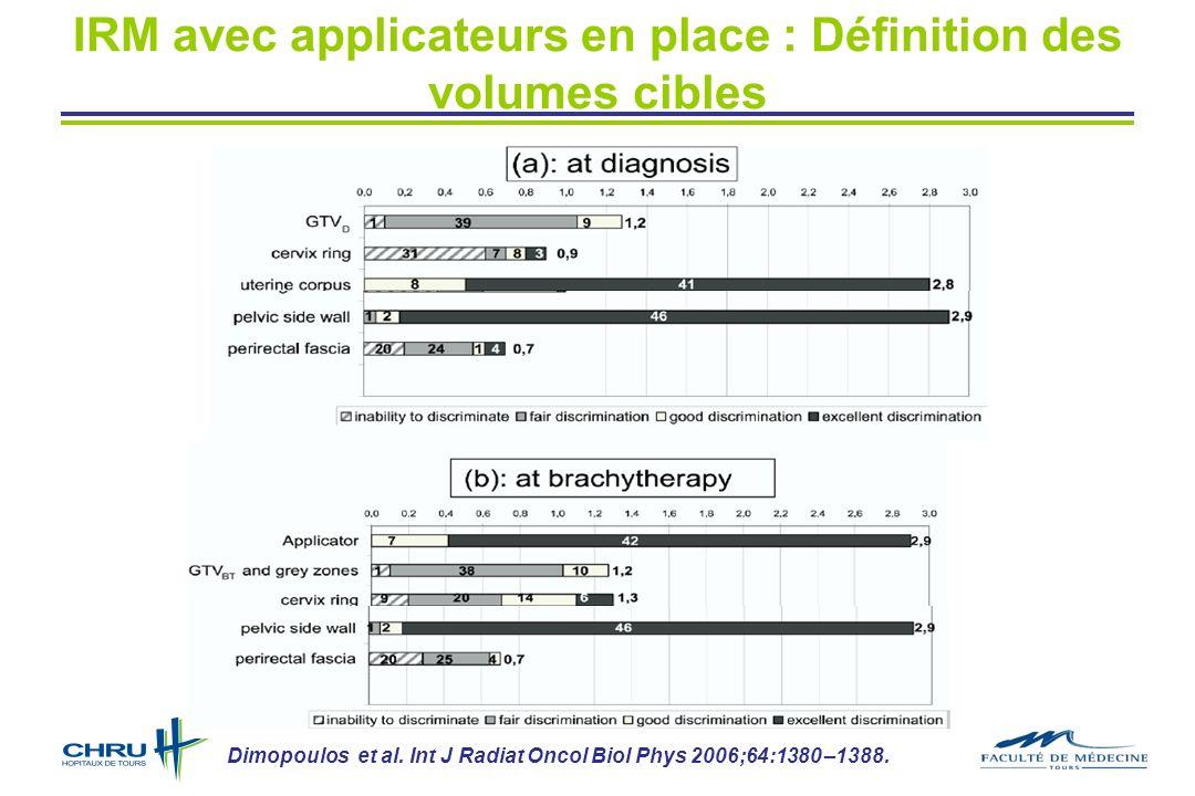 IRM avec applicateurs en place : Définition des volumes cibles