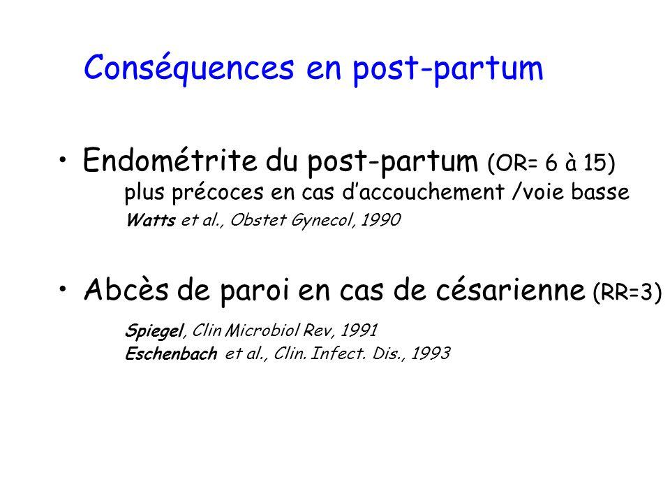 Conséquences en post-partum