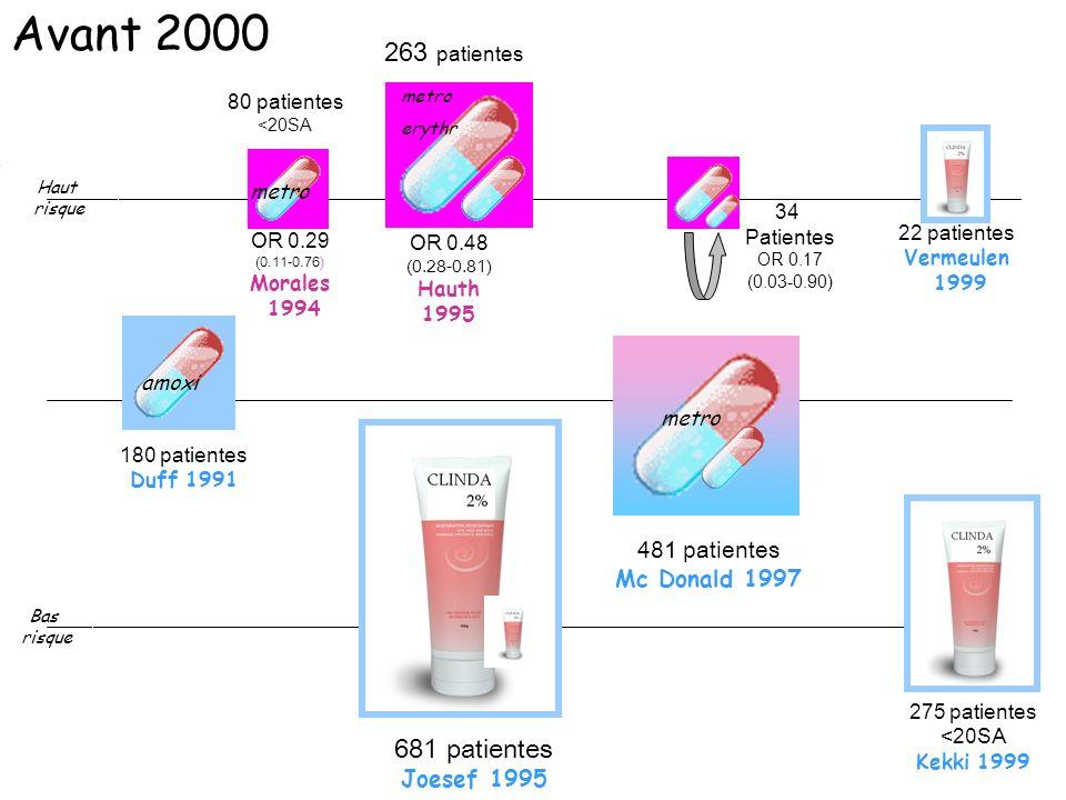 Avant 2000 263 patientes 681 patientes 481 patientes Mc Donald 1997