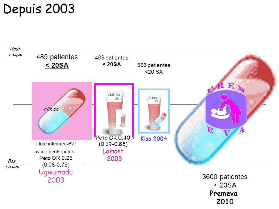Depuis 2003 485 patientes < 20SA Ugwumadu 2003 3600 patientes