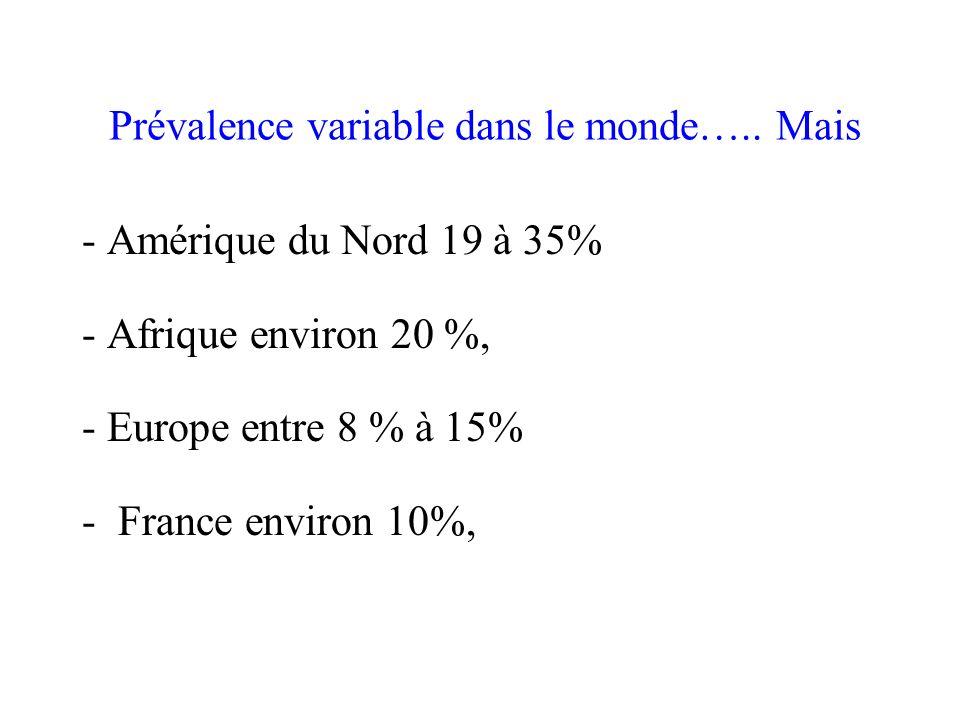 Prévalence variable dans le monde….. Mais