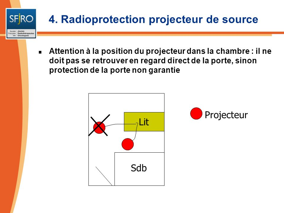 4. Radioprotection projecteur de source