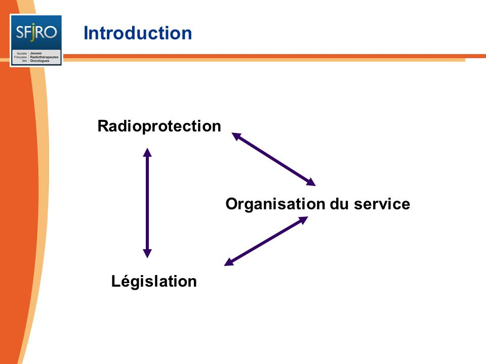 Introduction Radioprotection Organisation du service Législation
