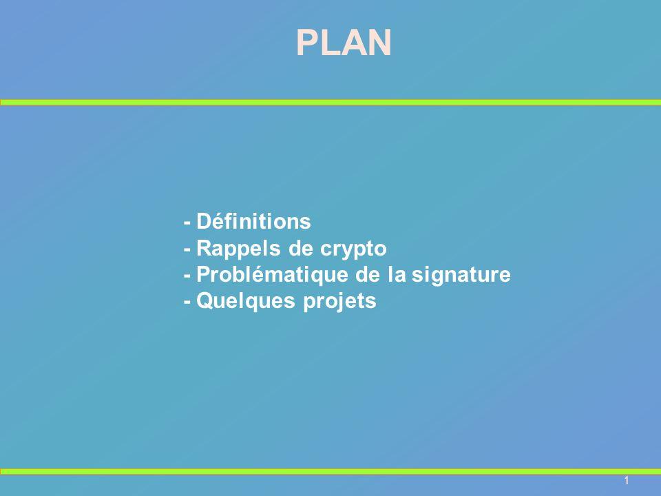 PLAN - Définitions - Rappels de crypto - Problématique de la signature