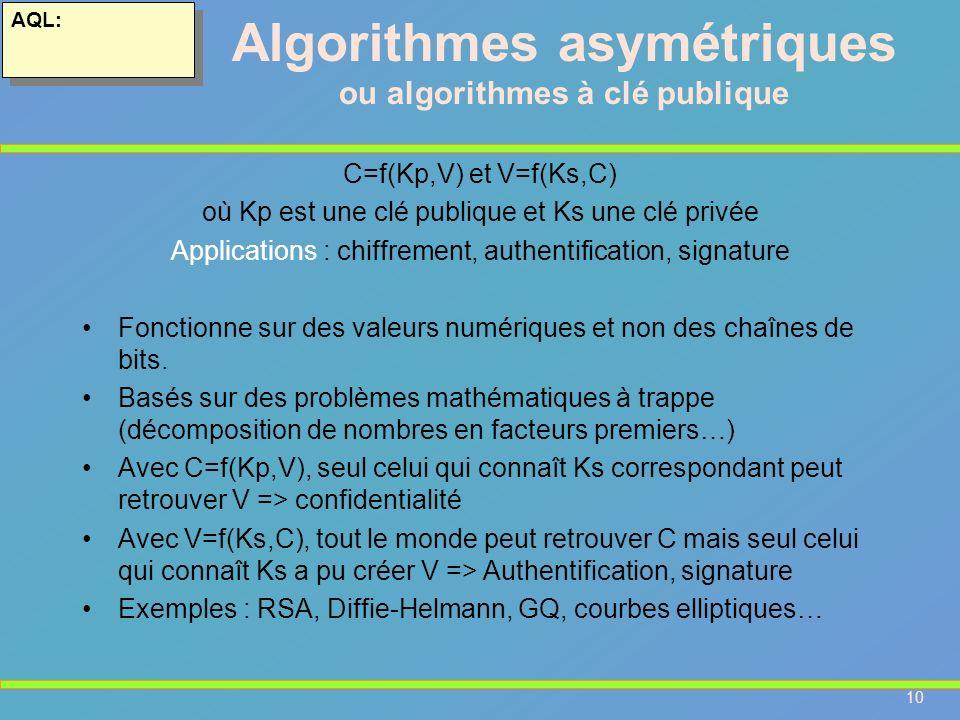 Algorithmes asymétriques ou algorithmes à clé publique