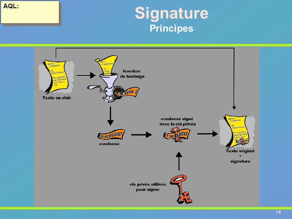 Signature Principes AQL: Attaquant individuel : 1 machine