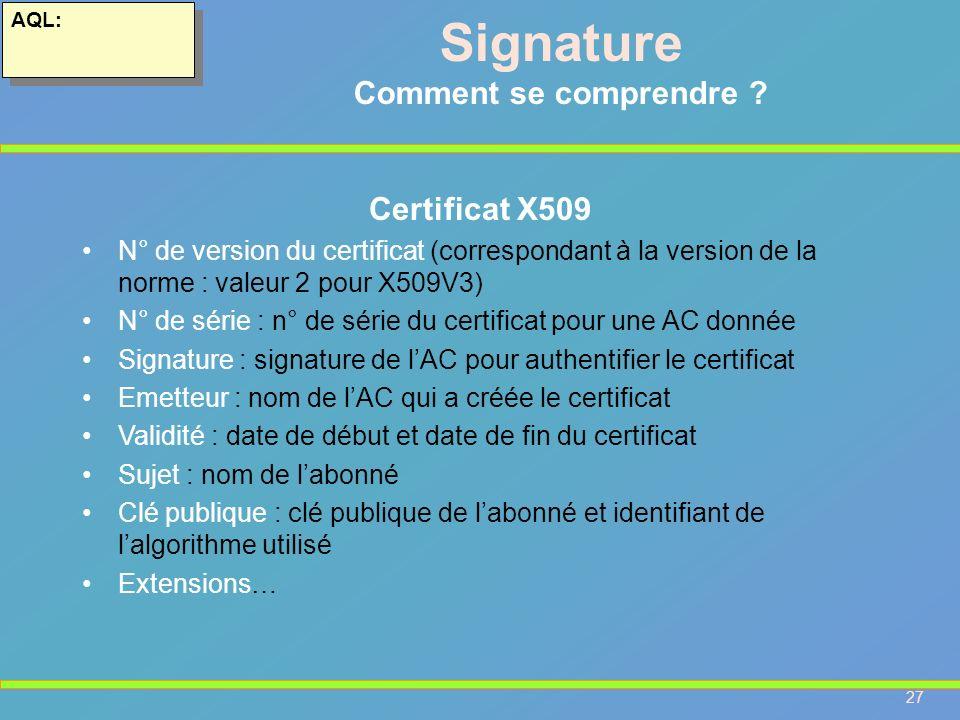 Signature Comment se comprendre Certificat X509