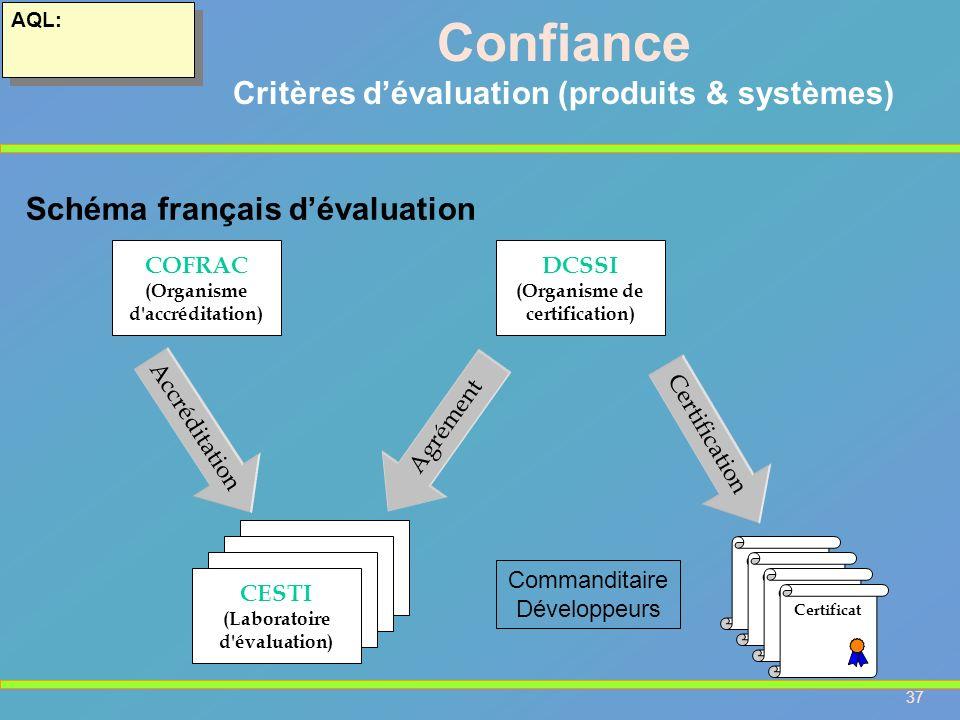 Confiance Critères d'évaluation (produits & systèmes)
