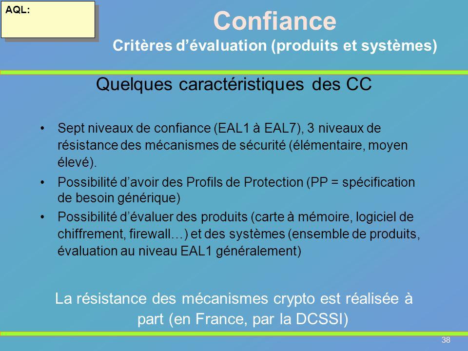 Critères d'évaluation (produits et systèmes)