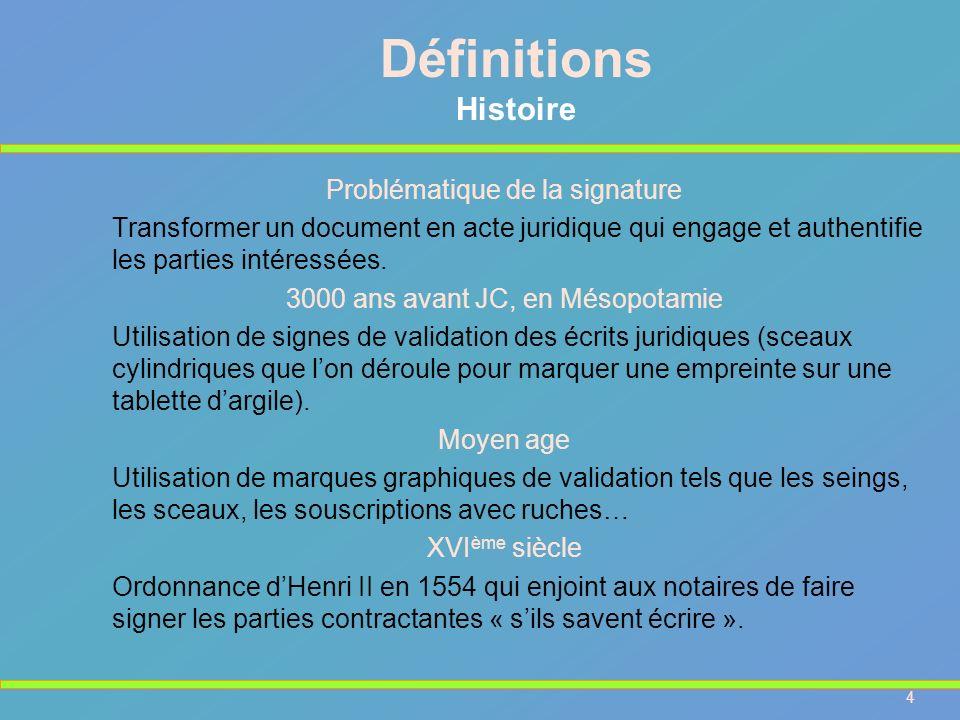 Définitions Histoire Problématique de la signature