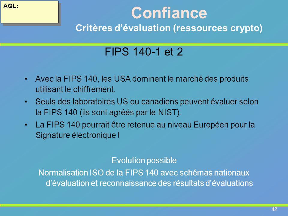 Critères d'évaluation (ressources crypto)