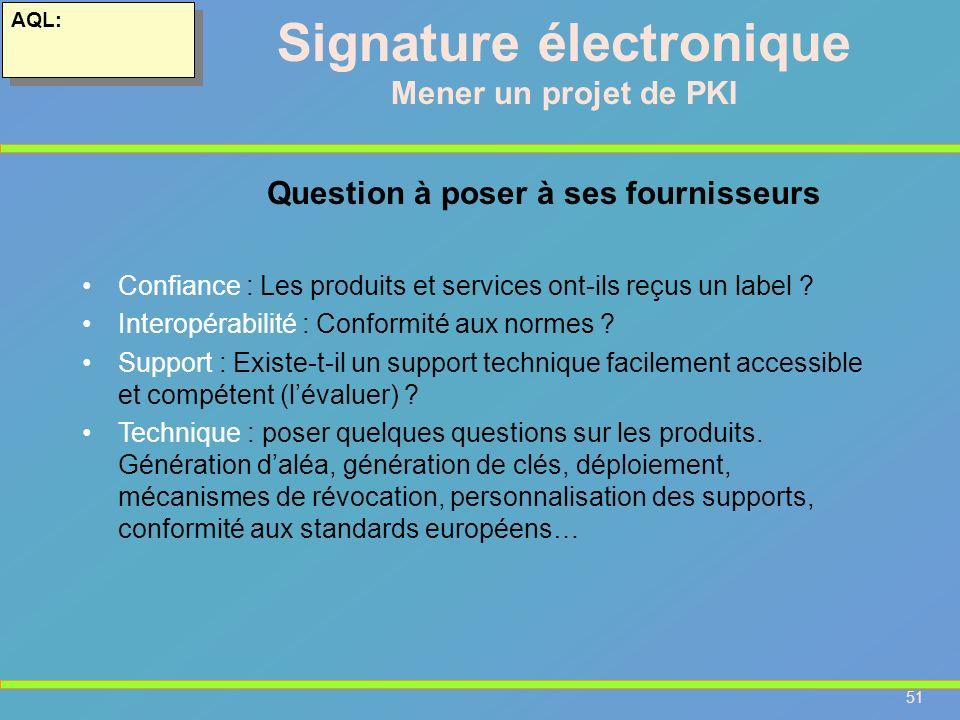 Signature électronique Question à poser à ses fournisseurs