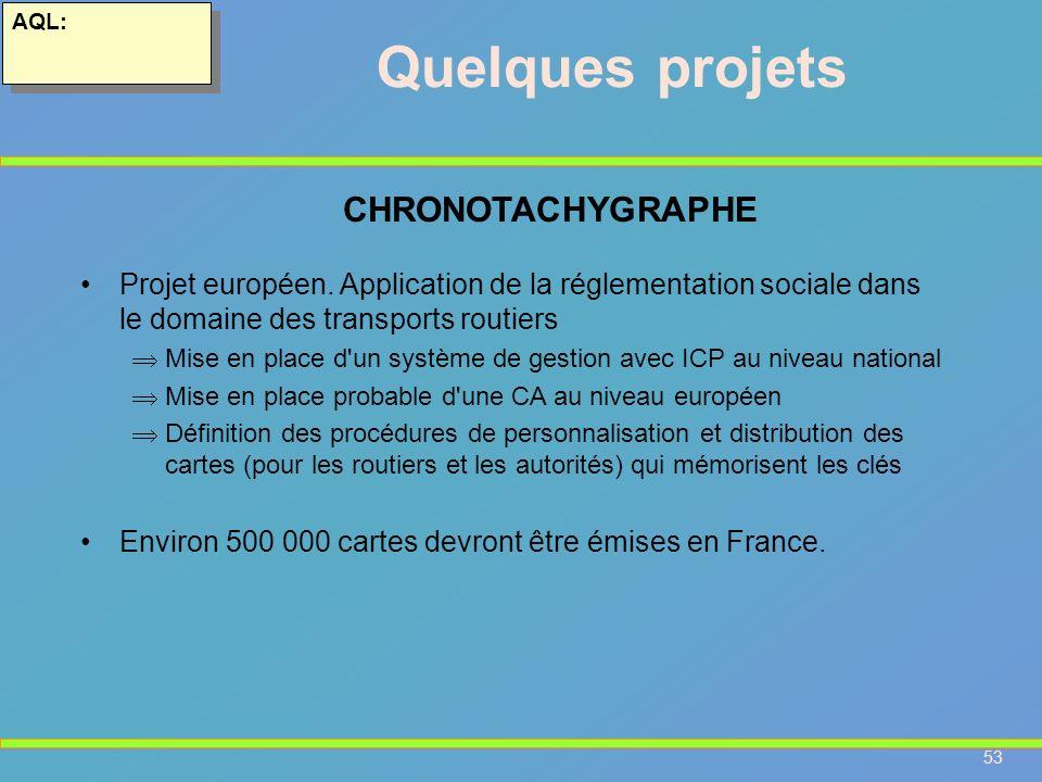Quelques projets CHRONOTACHYGRAPHE