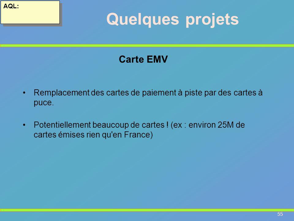 Quelques projets Carte EMV