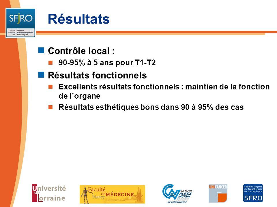 Résultats Contrôle local : Résultats fonctionnels