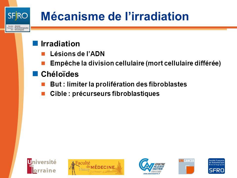 Mécanisme de l'irradiation