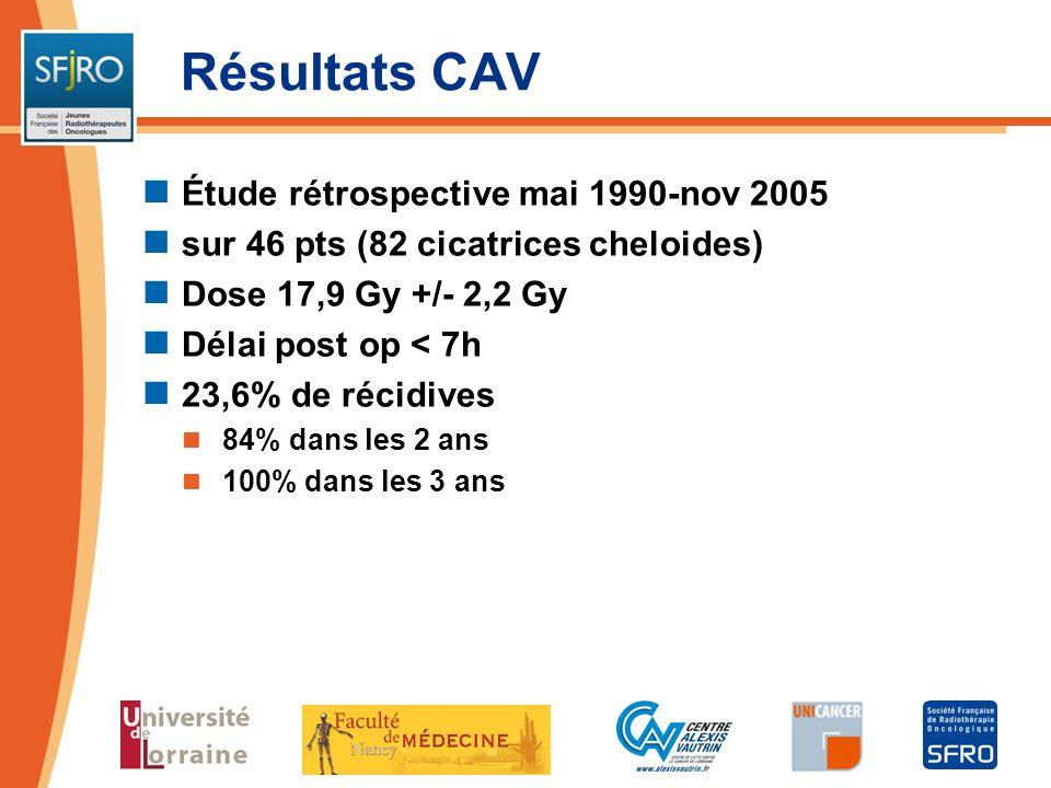 Résultats CAV Étude rétrospective mai 1990-nov 2005