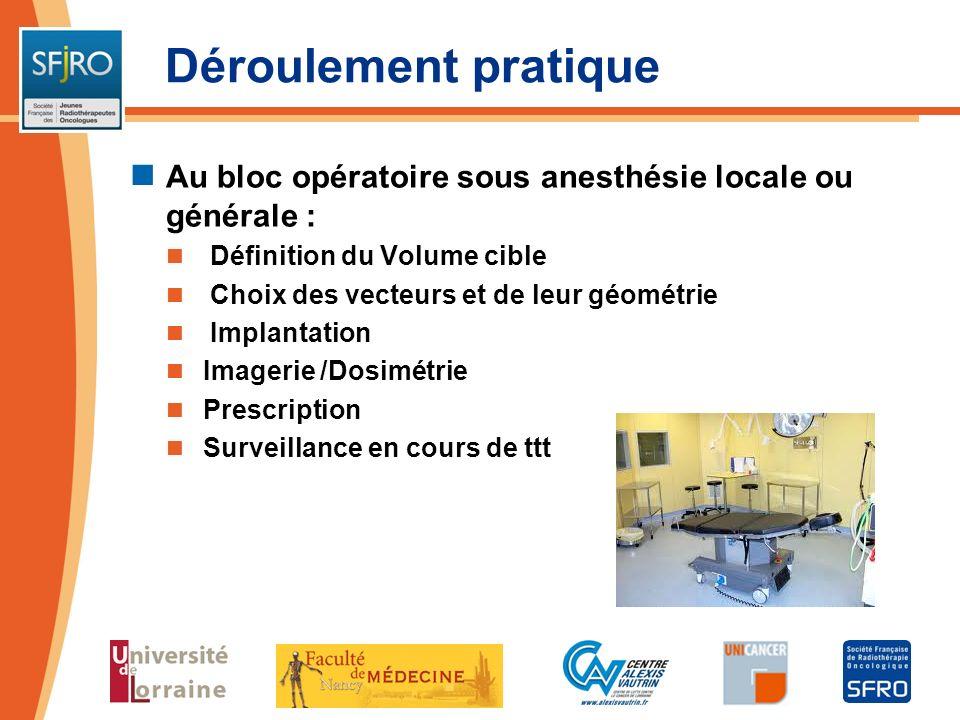 Déroulement pratiqueAu bloc opératoire sous anesthésie locale ou générale : Définition du Volume cible.